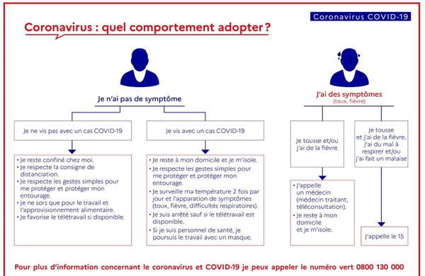 quel-comportement-adopter_reference